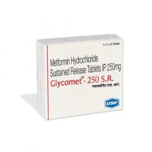 Glycomet 250 Mg