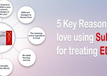 5 Key Reasons Men Love Using Suhagra for Treating ED